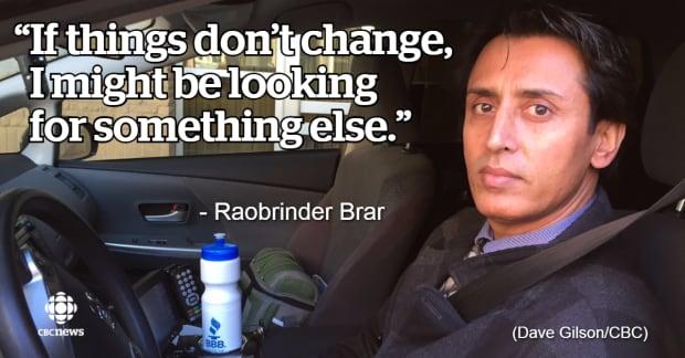 Raobrinder Brar