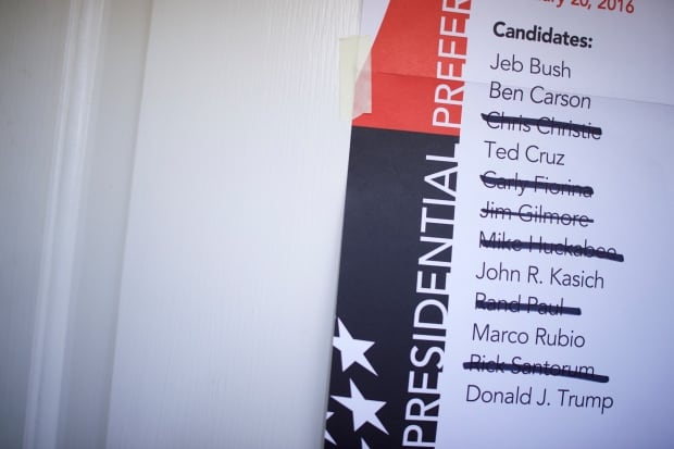 Republican Presidential candidates south carolina primary