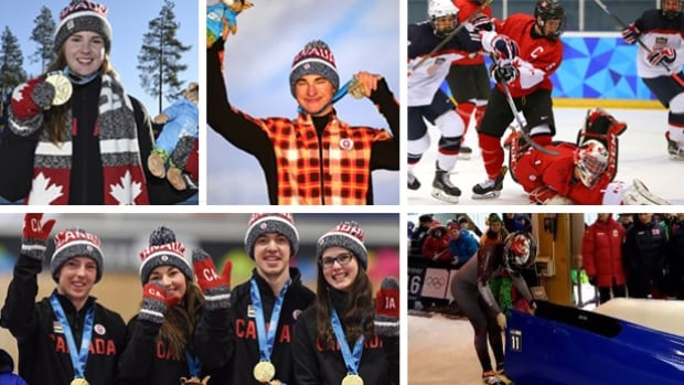 Canadian Athletes at the Youth Olympic Games