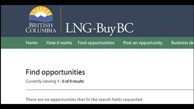 A BC website set up to promote LNG jobs is empty for now.