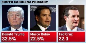 South Carolina Republicans