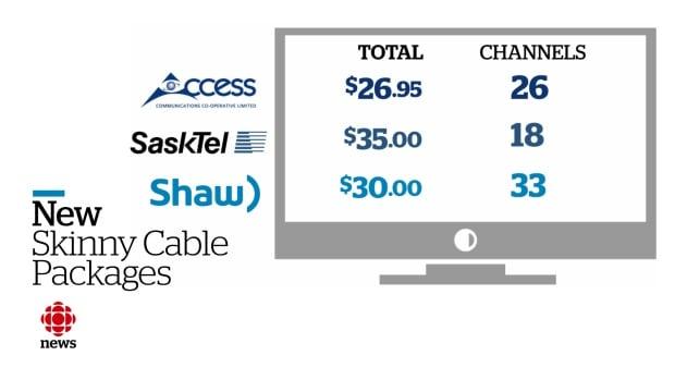 Skinny Cable Saskatchewan