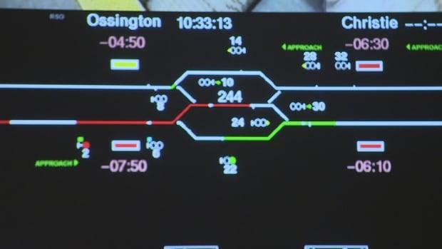 transit control
