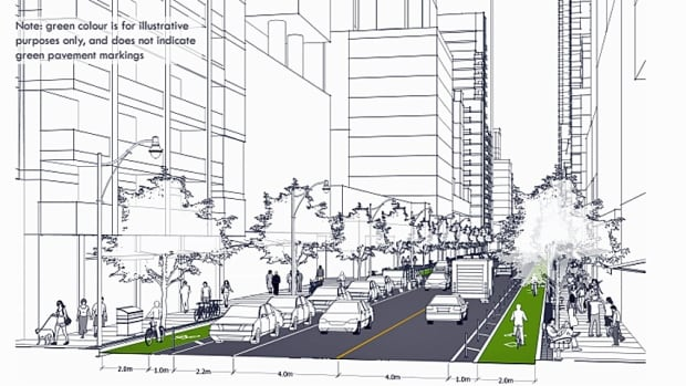 Bloor bike lanes Spadina to Avenue road preferred design