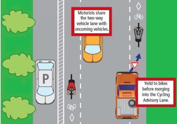 Advisory lanes 2