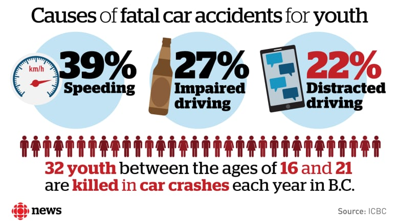 causes of drinking and driving