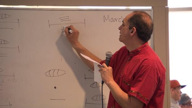 Dr. Hugo Rodriguez Ordonez