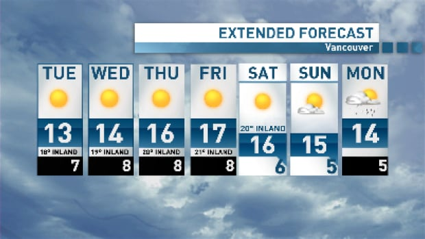 It will feel as good as it looks for Metro Vancouver this week.