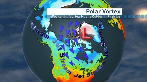 The polar vortex is an upper-level, fast-moving ribbon of air (like a jet stream) that sits over the northern pole and pretty much keeps to itself, says CBC meteorologist John Sauder.