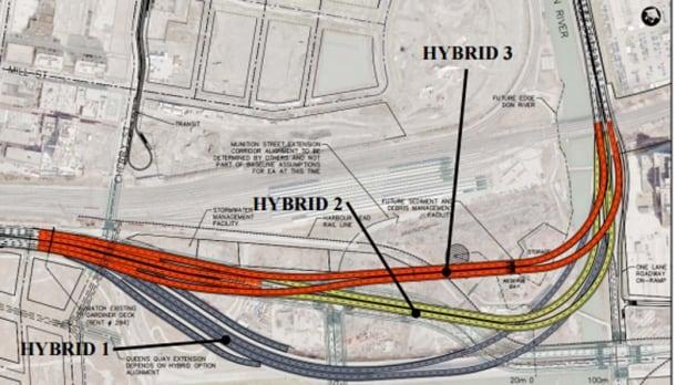 Gardiner hybrid options