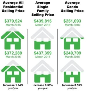 Real Estate Graphic 1