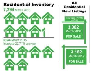 Real Estate graphic 2