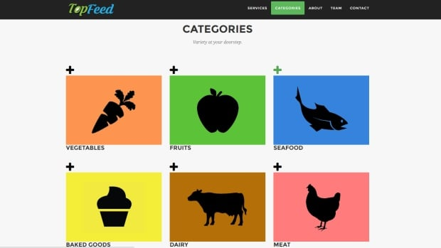 TopFeed PEI food website
