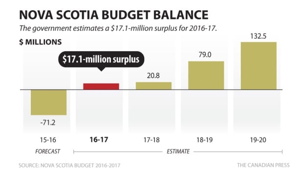 the seven year plan to balance the federal budget by the year 2002 Political fairness and equity let's step into the contemporary debate over balancing the federal budget within a seven-year plan for achieving balance.