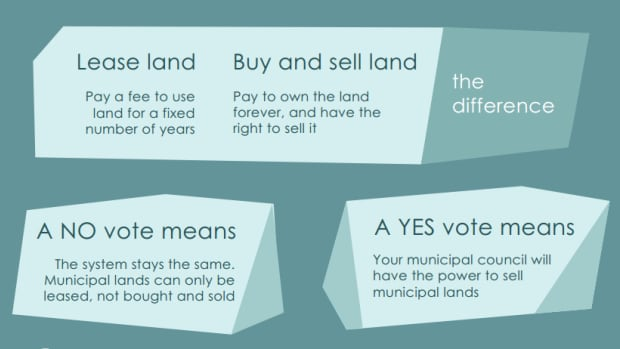 A portion of a brochure on the land referendum issue produced by the Government of Nunavut.
