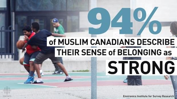 Muslim survey graphic 3