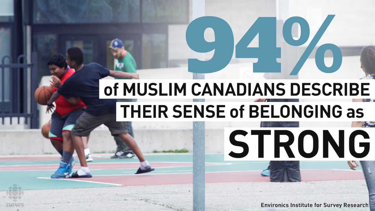 How Islamophobia is driving young Canadian Muslims to reclaim their