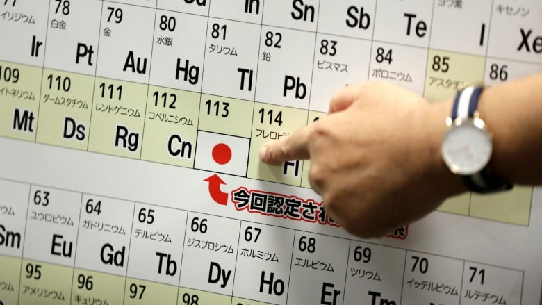 4 new element names recommended for periodic table cbc news kosuke morita researcher of riken institute of physical and chemical research who led a group discovered element 113 points to a periodic table of the urtaz Gallery