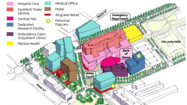Design options for Vancouver's St  Paul's Hospital on