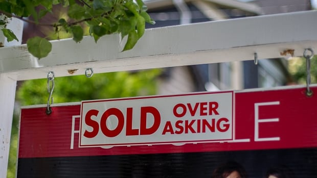 Toronto real estate sign