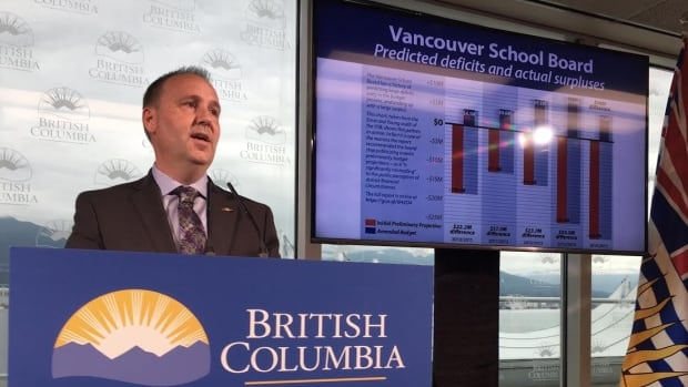 B.C. Education Minister Mike Bernier says he envisions a school system where students pursue their individual passions.