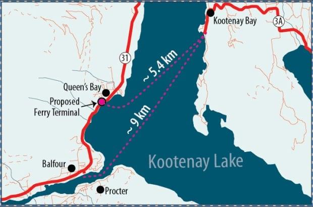 Kootenay Ferry relocation