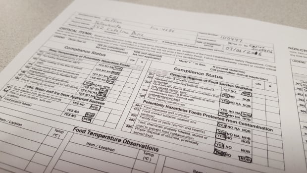 A restaurant inspection sheet shows several critical compliance items marked NOB for 'not observed.'
