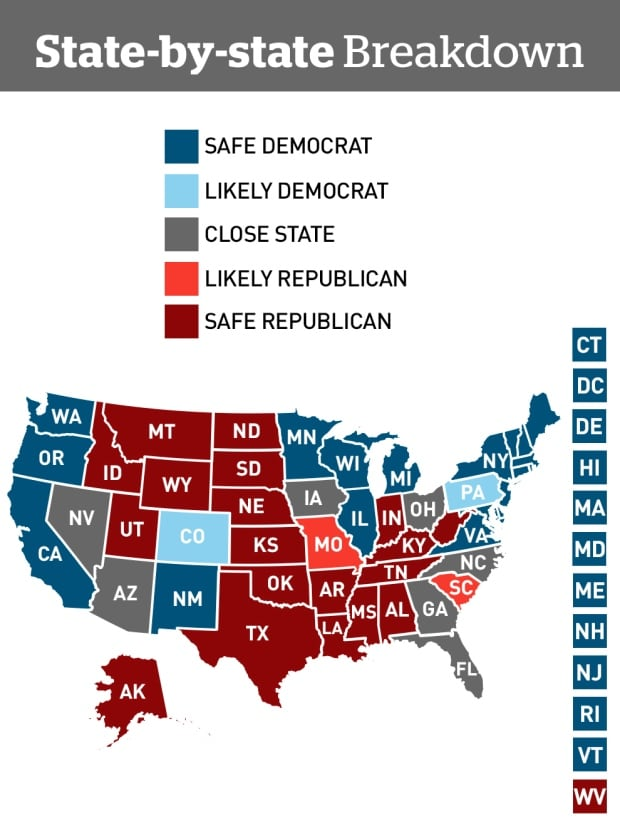 US state projections, Aug 9