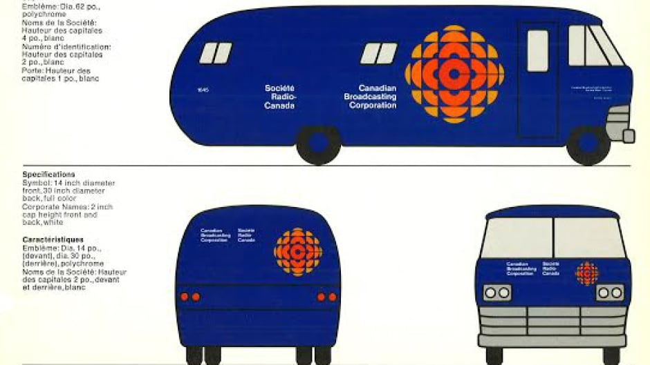 Illustration of how a CBC bus should look.