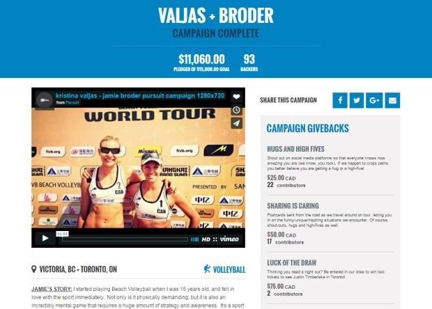 Broder + Valjas Pursu.it