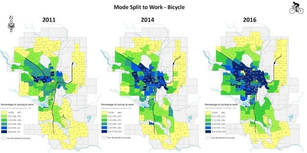 Bicycle Commuting to work