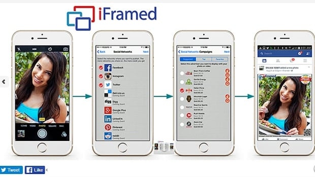 Investel claims one of the companies it owns, iFramed, owns the exclusive rights to use technology that allows social media users to work with advertisers based on their geographic location and demographics.