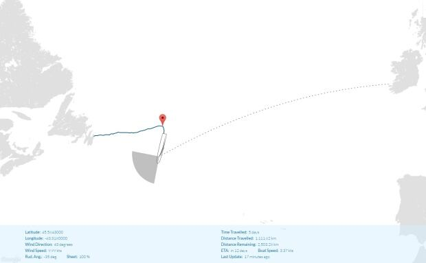 UBC SailBot map