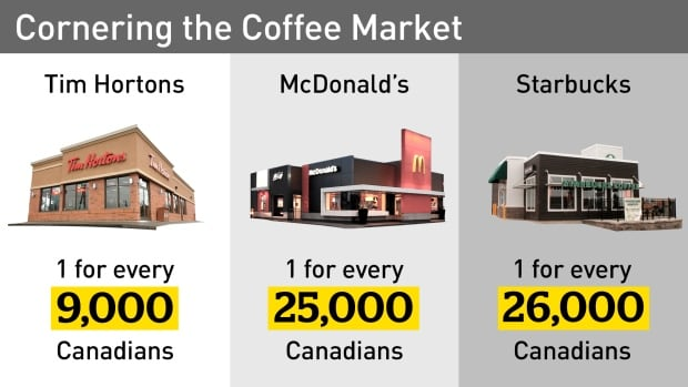 GFX Cornering the Coffee Market v3