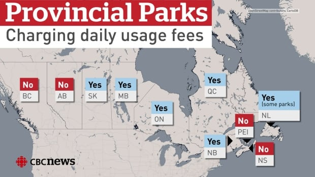 Park usage fees