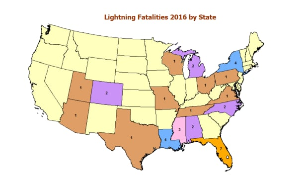Lightning Fatalities United States
