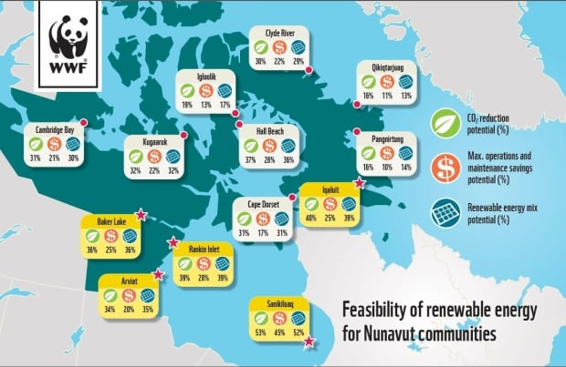 Map of feasibility of renewable energy in Nunavut