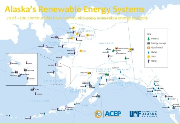 Alaska's renewable energy system