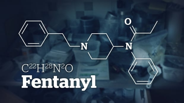 Fentanyl is a drug that's 100 times more potent than heroin.