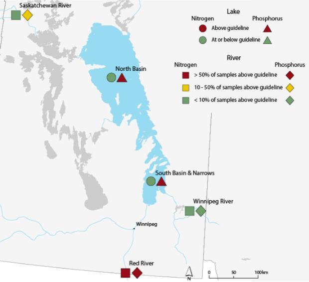 Status of phosphorus and nitrogen levels in Lake Winnipeg