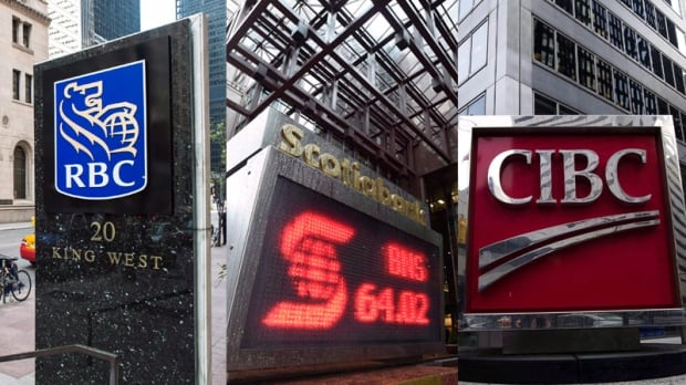 RBC, Scotia, CIBC
