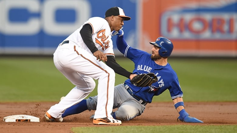 Blue Jays Outfielder Kevin Pillar Right Beats The Tag From Jonathan Schoop Of The Orioles In This Photo From Aug  Toronto Had  Steals This Season