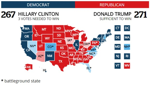 Trump map, Midwest strategy