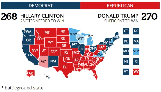 Donald Trumps Dwindling Paths To The White House Politics CBC - Map of us trump v hil