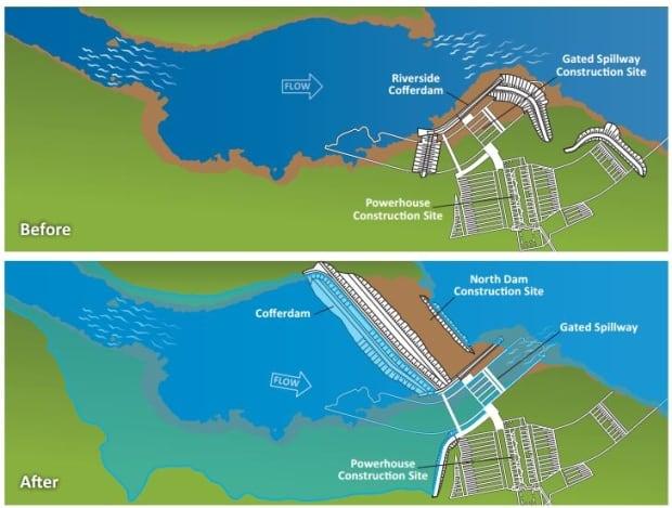 Nalcor Energy Muskrat Falls reservoir