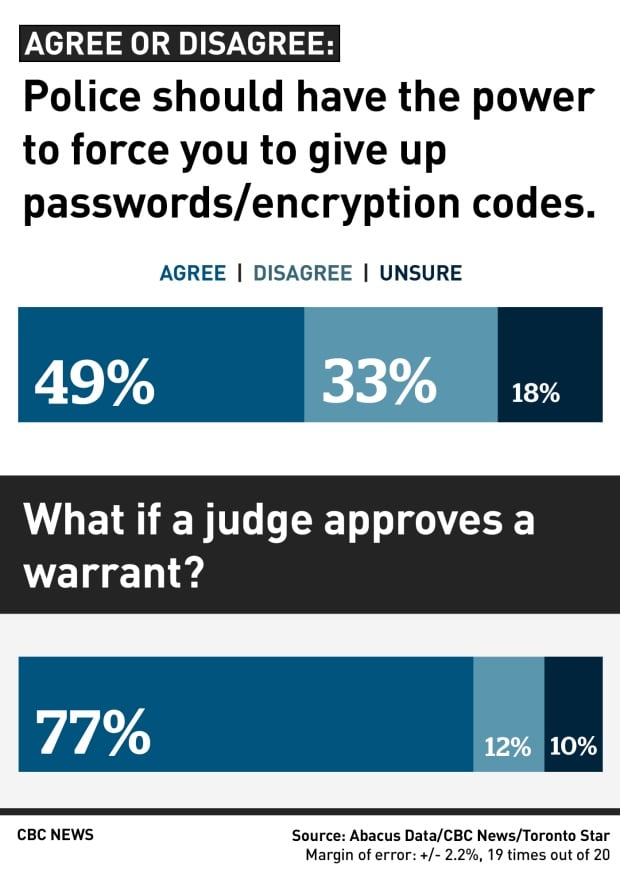 Privacy poll 2