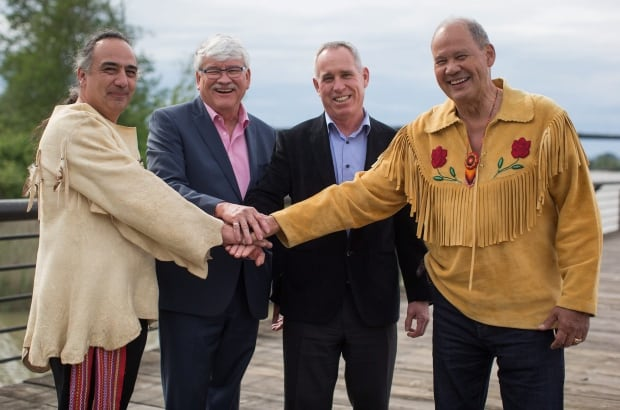 NORTHERN GATEWAY AND ABORIGINAL EQUITY PARTNERS