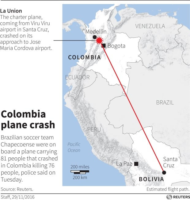 colombia-crash-map