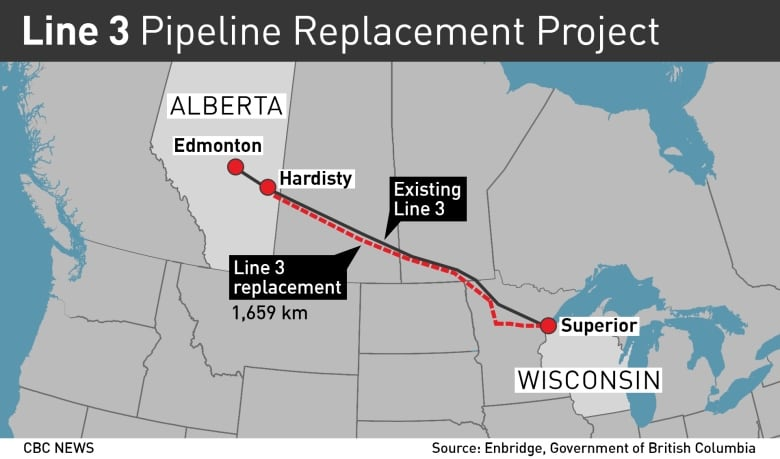 Utke statement on PUC approval of Enbridge Line 3 certificate of need