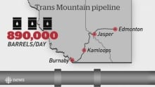 Trans Mountain Pipeline: what you need to know